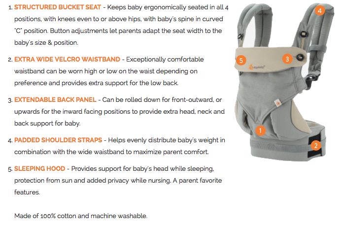 Ergobaby 360 Carrier Info