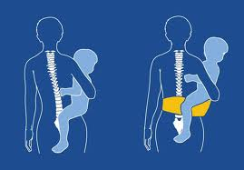 help prevent damage to your back by giving the correct support to support your spine